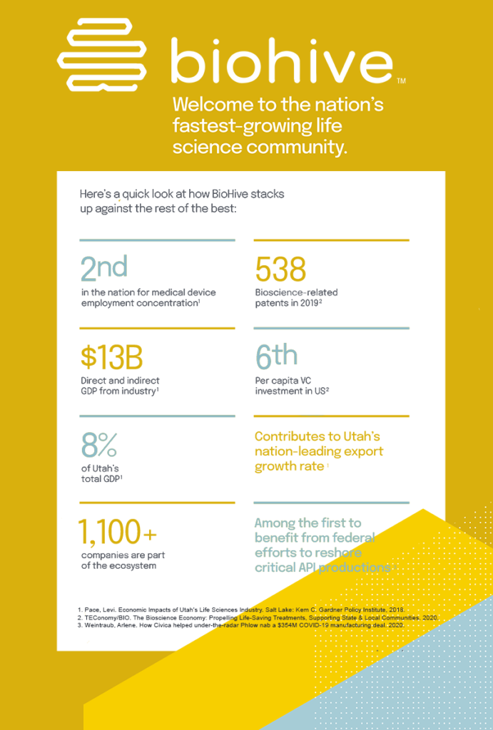 BioHive: Welcome to the nation's fastest growing life science community.